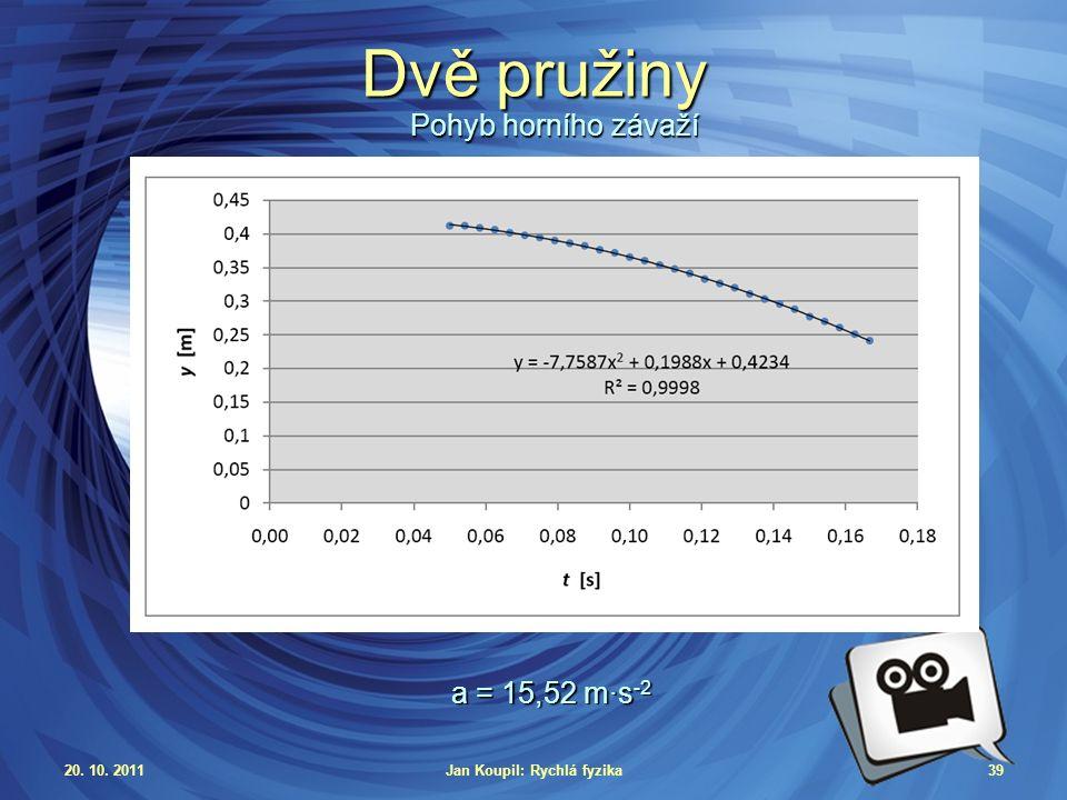 20. 10. 2011Jan Koupil: Rychlá fyzika39 Dvě pružiny a = 15,52 m·s -2 Pohyb horního závaží