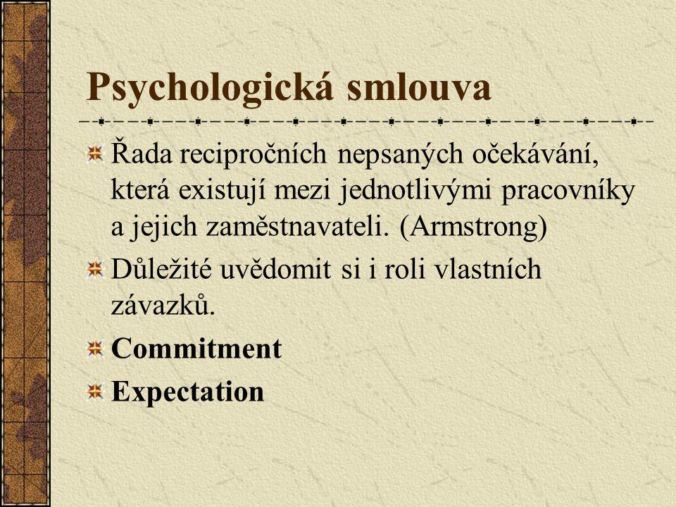 Psychologická smlouva Řada recipročních nepsaných očekávání, která existují mezi jednotlivými pracovníky a jejich zaměstnavateli.