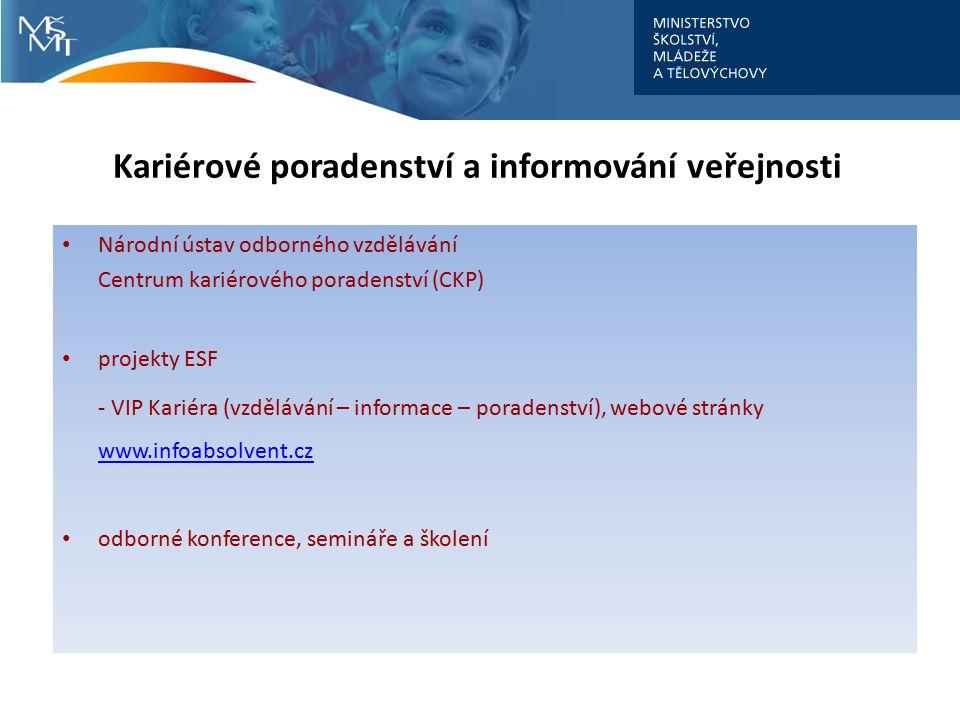 Kariérové poradenství a informování veřejnosti Národní ústav odborného vzdělávání Centrum kariérového poradenství (CKP) projekty ESF - VIP Kariéra (vz