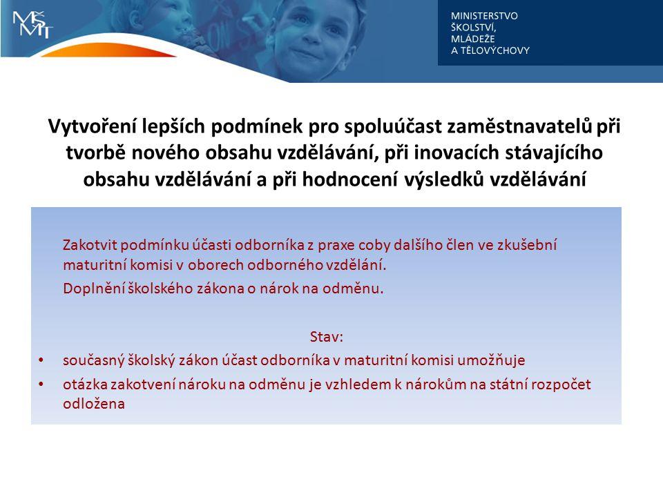 Vytvoření lepších podmínek pro spoluúčast zaměstnavatelů při tvorbě nového obsahu vzdělávání, při inovacích stávajícího obsahu vzdělávání a při hodnoc