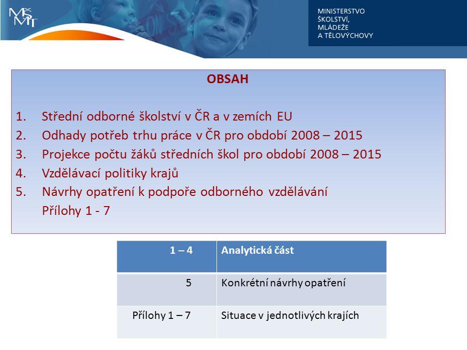 OBSAH 1.Střední odborné školství v ČR a v zemích EU 2.Odhady potřeb trhu práce v ČR pro období 2008 – 2015 3.Projekce počtu žáků středních škol pro ob