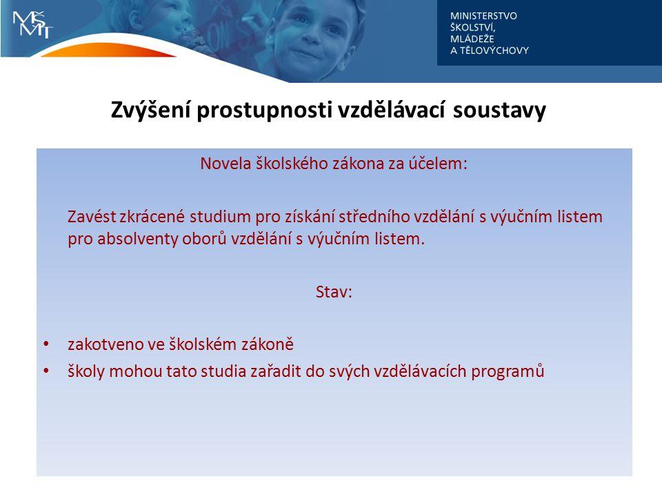 Zvýšení prostupnosti vzdělávací soustavy Novela školského zákona za účelem: Zavést zkrácené studium pro získání středního vzdělání s výučním listem pr
