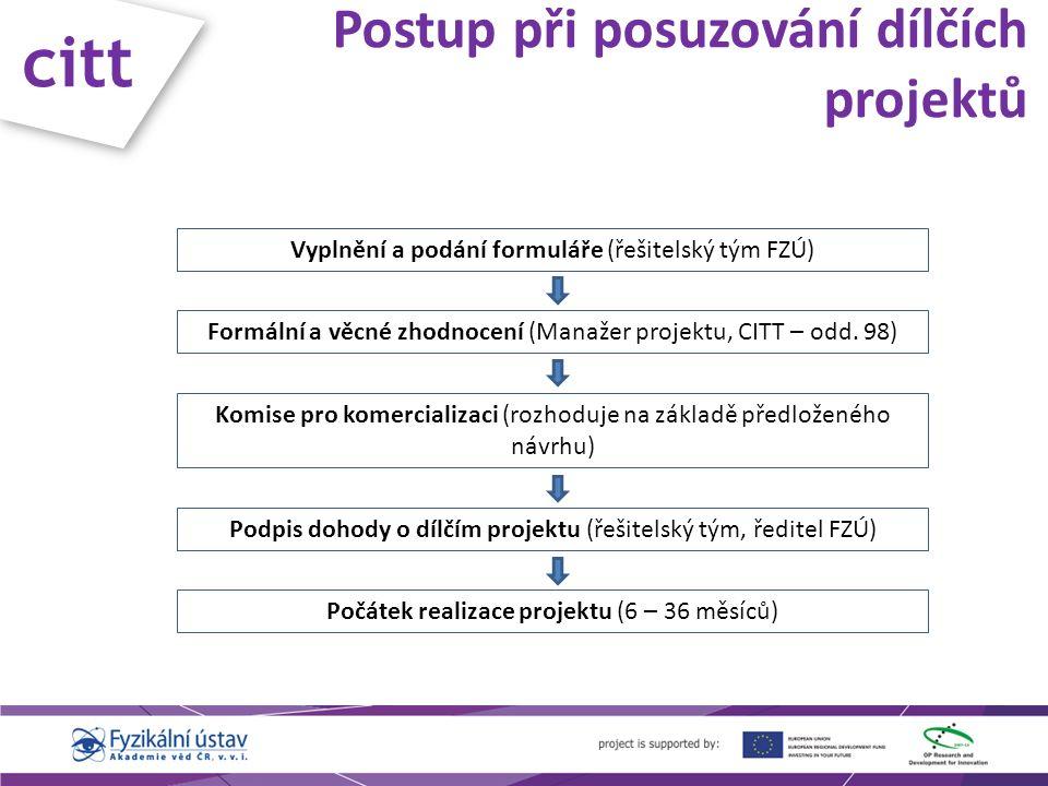citt Postup při posuzování dílčích projektů Vyplnění a podání formuláře (řešitelský tým FZÚ) Formální a věcné zhodnocení (Manažer projektu, CITT – odd.