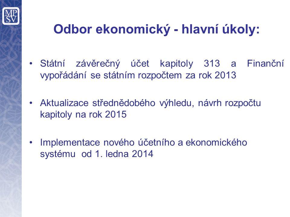 Odbor ekonomický - hlavní úkoly: Státní závěrečný účet kapitoly 313 a Finanční vypořádání se státním rozpočtem za rok 2013 Aktualizace střednědobého v