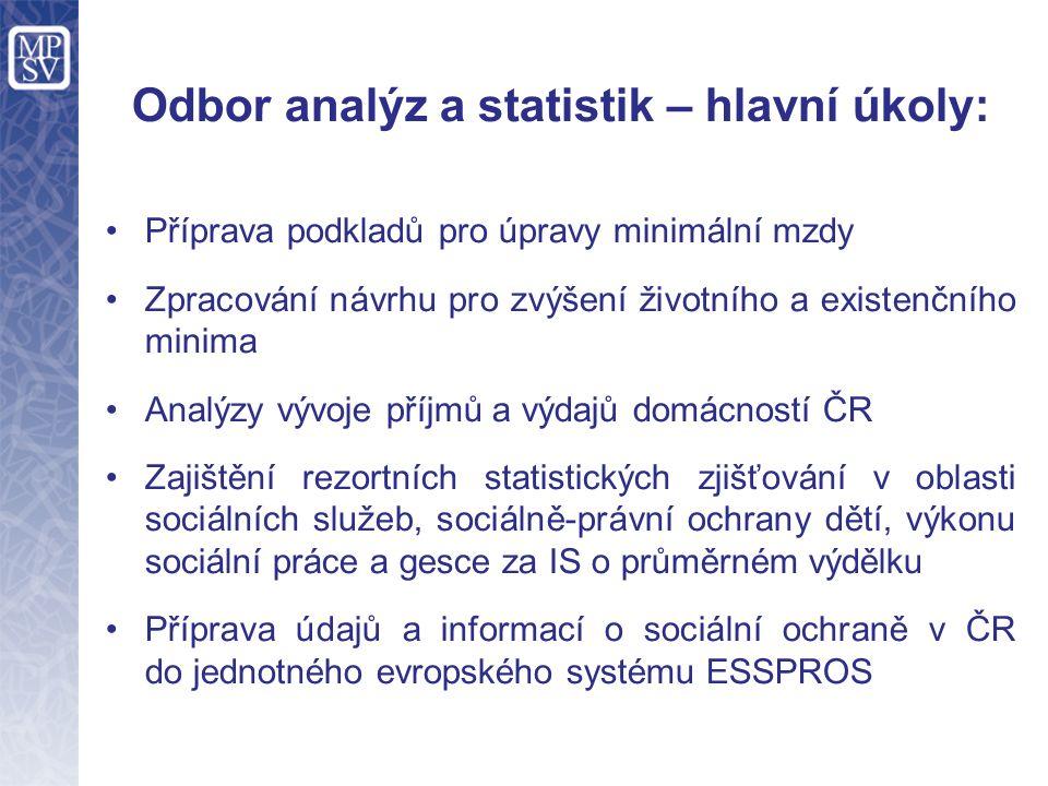Odbor analýz a statistik – hlavní úkoly: Příprava podkladů pro úpravy minimální mzdy Zpracování návrhu pro zvýšení životního a existenčního minima Ana