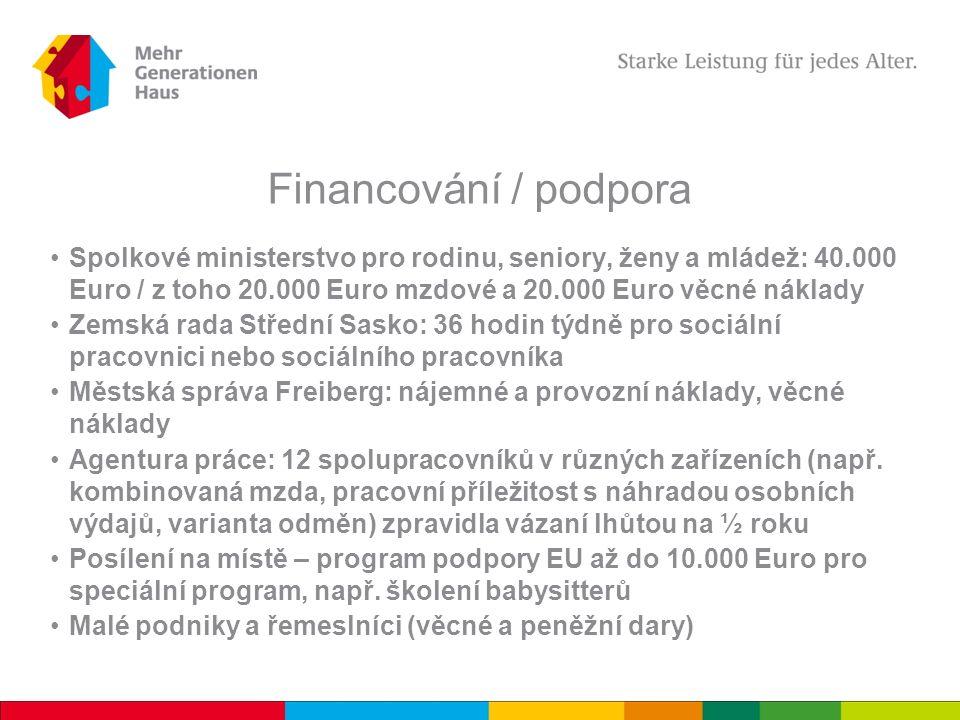 Financování / podpora Spolkové ministerstvo pro rodinu, seniory, ženy a mládež: 40.000 Euro / z toho 20.000 Euro mzdové a 20.000 Euro věcné náklady Zemská rada Střední Sasko: 36 hodin týdně pro sociální pracovnici nebo sociálního pracovníka Městská správa Freiberg: nájemné a provozní náklady, věcné náklady Agentura práce: 12 spolupracovníků v různých zařízeních (např.