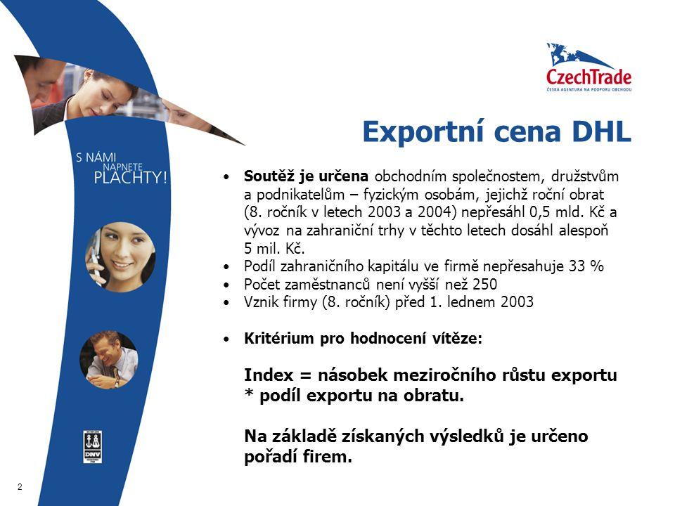 2 Exportní cena DHL Soutěž je určena obchodním společnostem, družstvům a podnikatelům – fyzickým osobám, jejichž roční obrat (8.