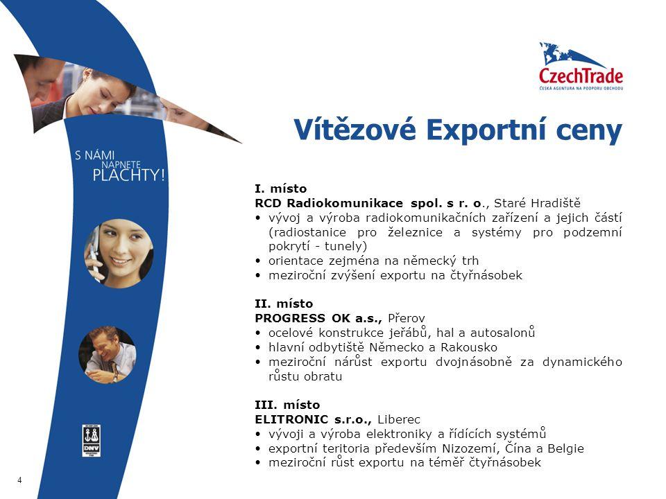 4 Vítězové Exportní ceny I. místo RCD Radiokomunikace spol.