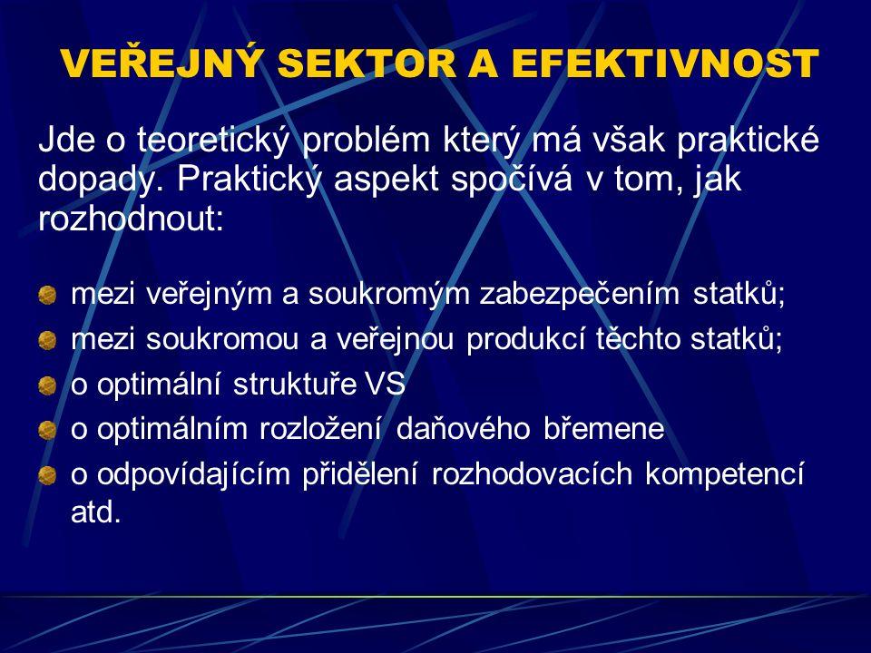 VEŘEJNÝ SEKTOR A EFEKTIVNOST SELHÁNÍ VLÁDY TENDENCE VEŘEJNÉHO SEKTORU K NEEFEKTIVNOSTI