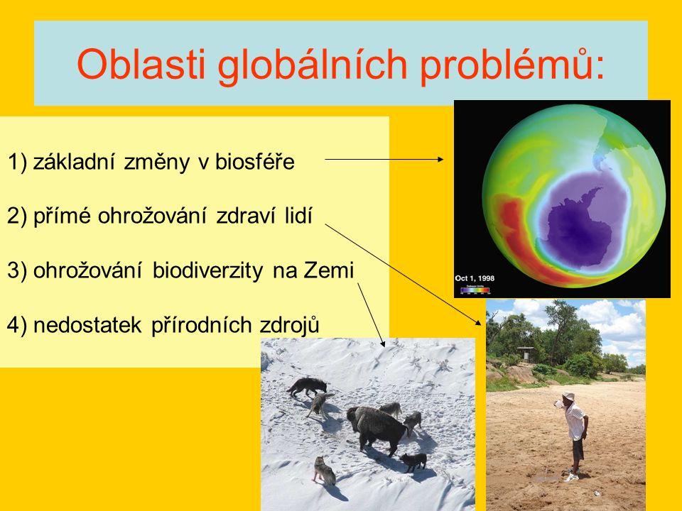 Oblasti globálních problémů: 1) základní změny v biosféře 2) přímé ohrožování zdraví lidí 3) ohrožování biodiverzity na Zemi 4) nedostatek přírodních zdrojů