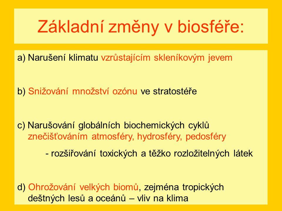 Základní změny v biosféře: a)Narušení klimatu vzrůstajícím skleníkovým jevem b) Snižování množství ozónu ve stratostéře c) Narušování globálních biochemických cyklů znečišťováním atmosféry, hydrosféry, pedosféry - rozšiřování toxických a těžko rozložitelných látek d) Ohrožování velkých biomů, zejména tropických deštných lesů a oceánů – vliv na klima