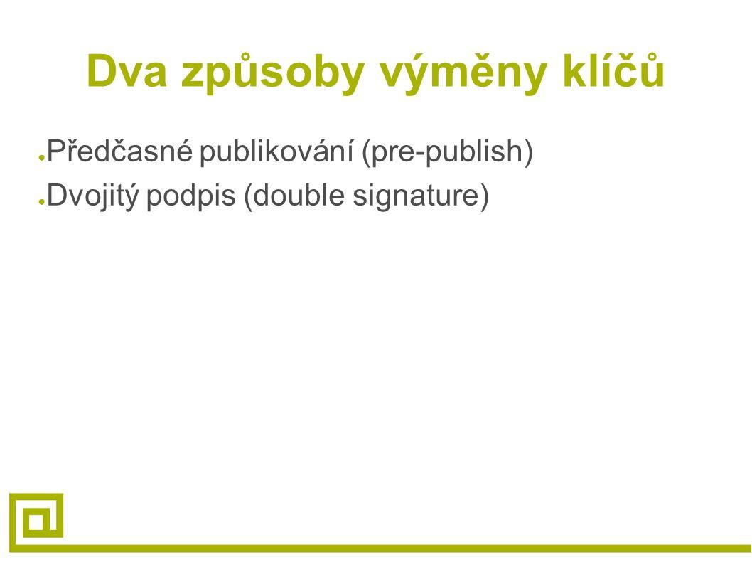 Dva způsoby výměny klíčů ● Předčasné publikování (pre-publish) ● Dvojitý podpis (double signature)