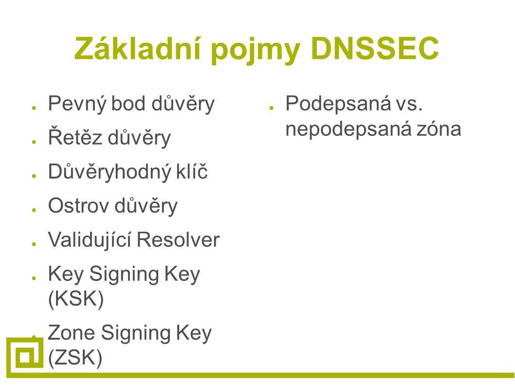 Základní pojmy DNSSEC ● Pevný bod důvěry ● Řetěz důvěry ● Důvěryhodný klíč ● Ostrov důvěry ● Validující Resolver ● Key Signing Key (KSK) ● Zone Signing Key (ZSK) ● Podepsaná vs.