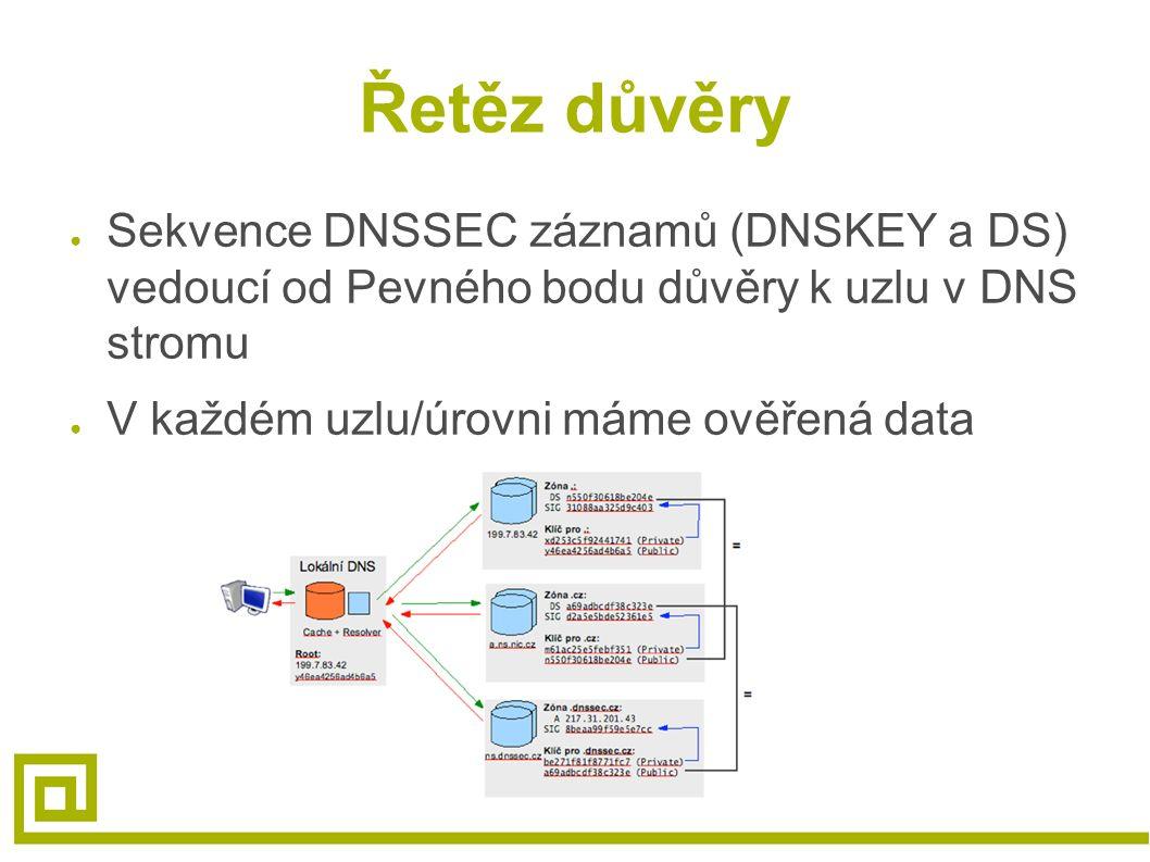 Řetěz důvěry ● Sekvence DNSSEC záznamů (DNSKEY a DS) vedoucí od Pevného bodu důvěry k uzlu v DNS stromu ● V každém uzlu/úrovni máme ověřená data