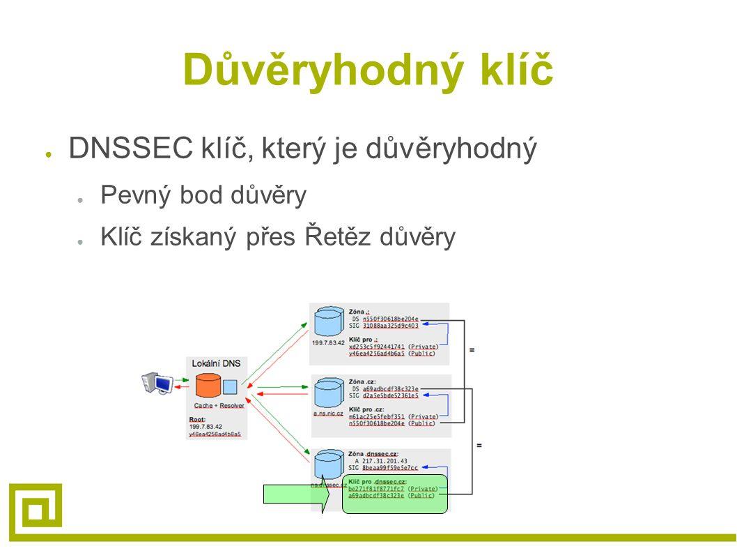 Důvěryhodný klíč ● DNSSEC klíč, který je důvěryhodný ● Pevný bod důvěry ● Klíč získaný přes Řetěz důvěry