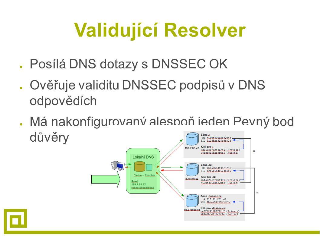 Validující Resolver ● Posílá DNS dotazy s DNSSEC OK ● Ověřuje validitu DNSSEC podpisů v DNS odpovědích ● Má nakonfigurovaný alespoň jeden Pevný bod dů
