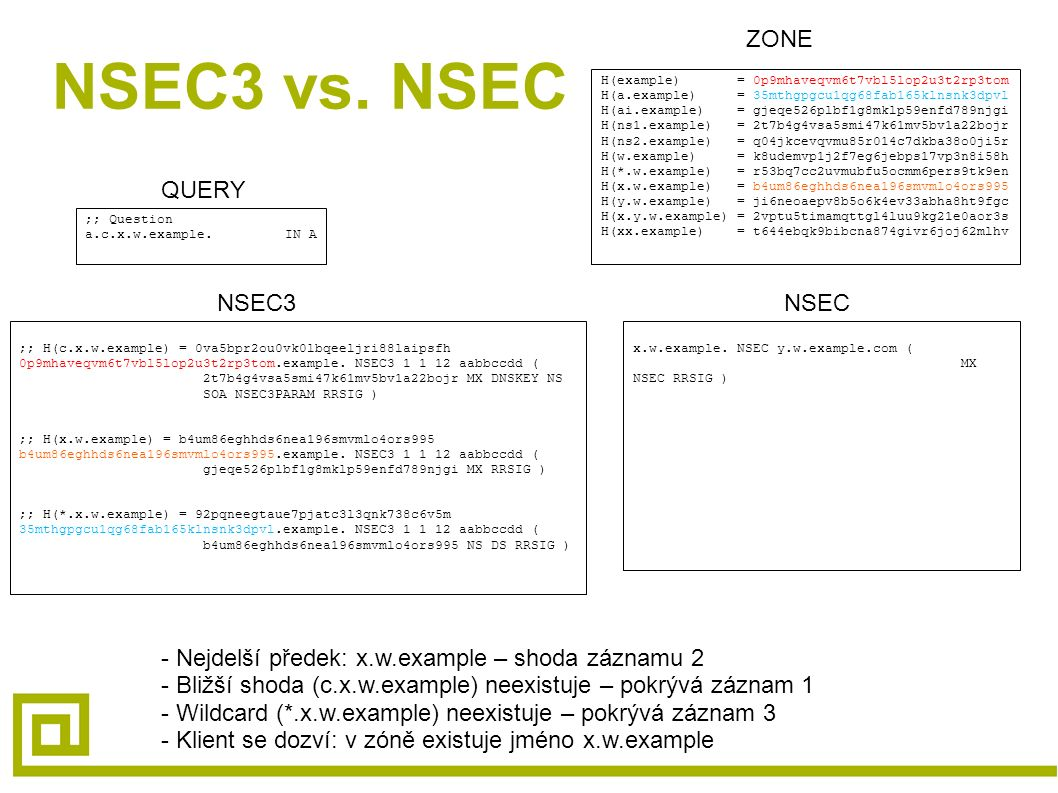 NSEC3 vs. NSEC ;; Question a.c.x.w.example.