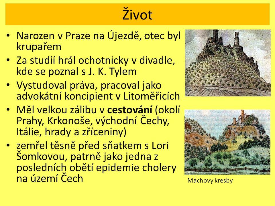 Život Narozen v Praze na Újezdě, otec byl krupařem Za studií hrál ochotnicky v divadle, kde se poznal s J.