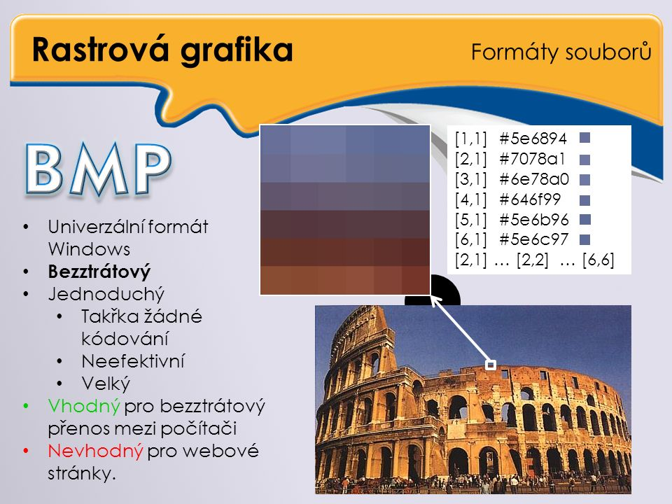 Rastrová grafika Formáty souborů Univerzální formát Windows Bezztrátový Jednoduchý Takřka žádné kódování Neefektivní Velký Vhodný pro bezztrátový přenos mezi počítači Nevhodný pro webové stránky.