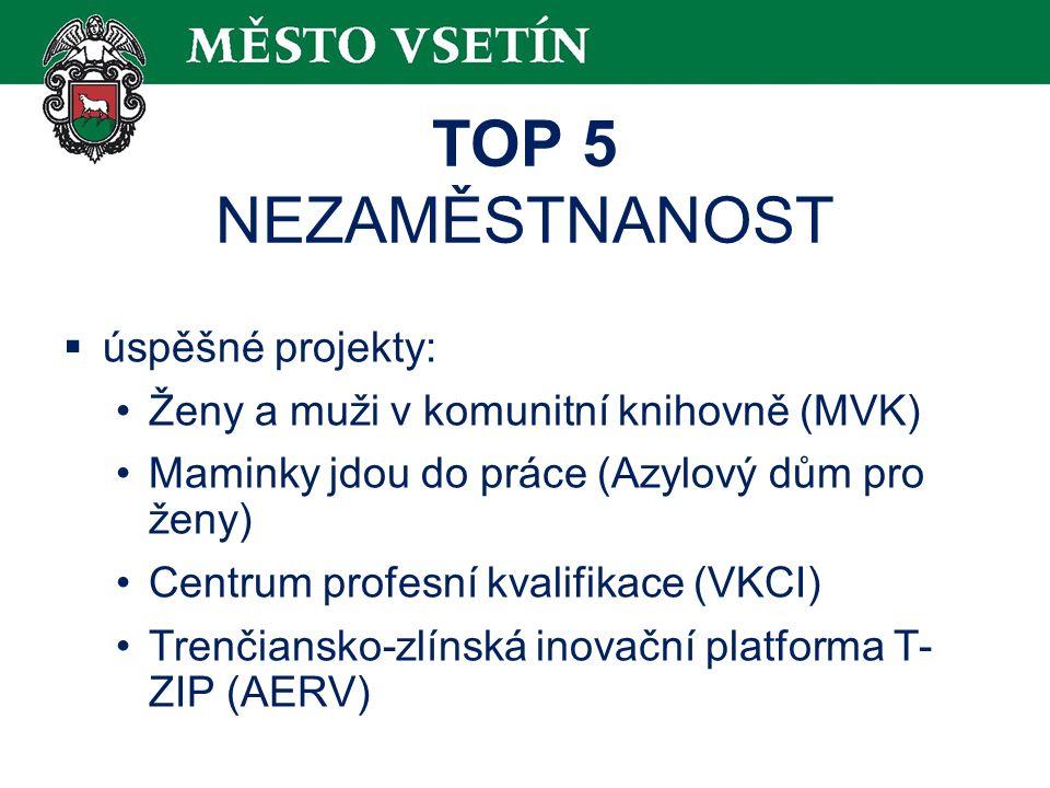 TOP 5 NEZAMĚSTNANOST  úspěšné projekty: Ženy a muži v komunitní knihovně (MVK) Maminky jdou do práce (Azylový dům pro ženy) Centrum profesní kvalifikace (VKCI) Trenčiansko-zlínská inovační platforma T- ZIP (AERV)