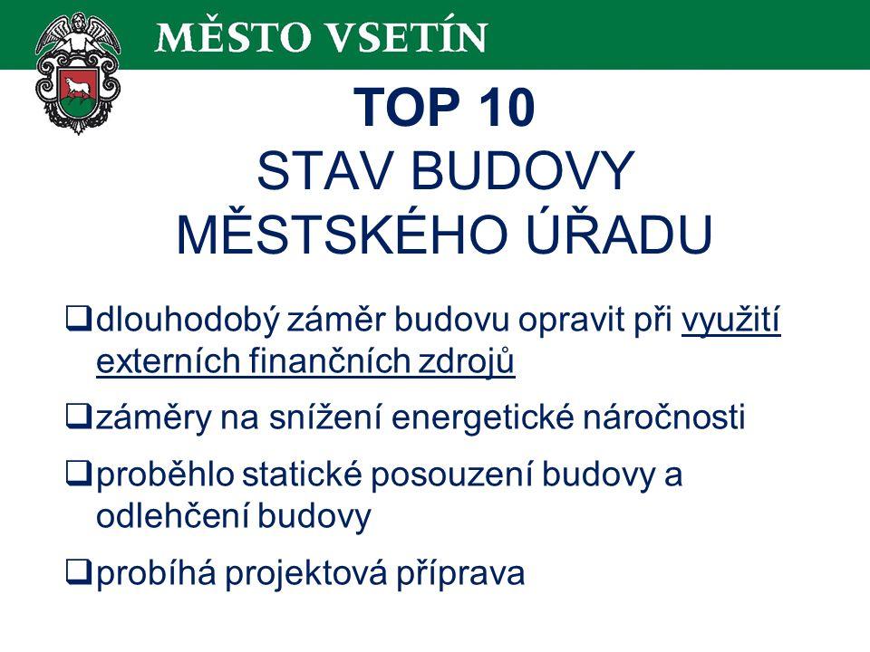 TOP 10 STAV BUDOVY MĚSTSKÉHO ÚŘADU  dlouhodobý záměr budovu opravit při využití externích finančních zdrojů  záměry na snížení energetické náročnosti  proběhlo statické posouzení budovy a odlehčení budovy  probíhá projektová příprava