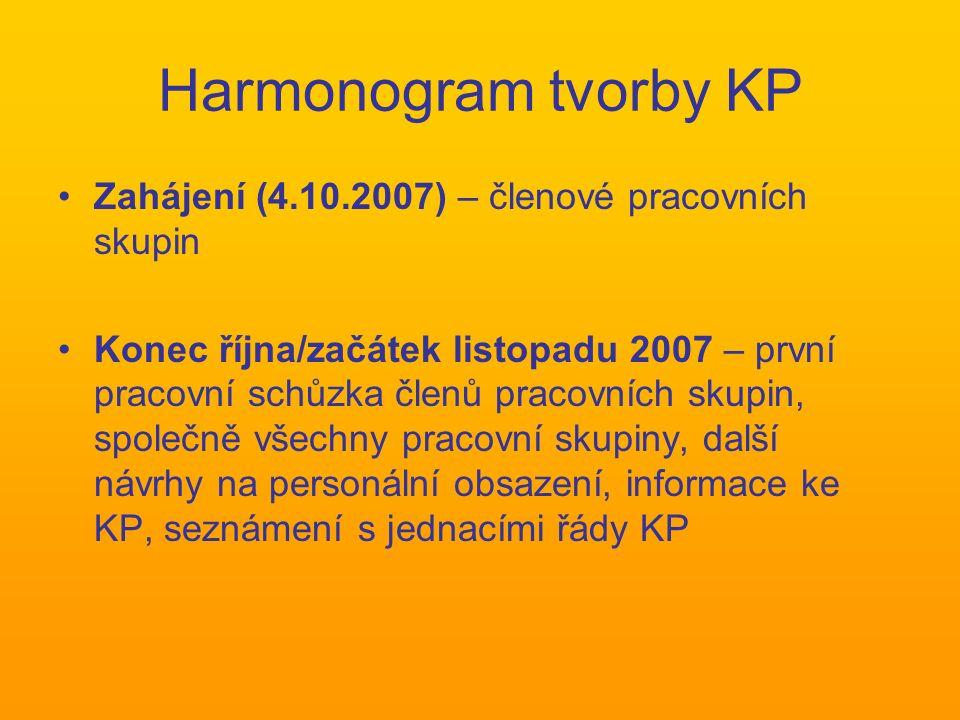 Harmonogram tvorby KP Zahájení (4.10.2007) – členové pracovních skupin Konec října/začátek listopadu 2007 – první pracovní schůzka členů pracovních skupin, společně všechny pracovní skupiny, další návrhy na personální obsazení, informace ke KP, seznámení s jednacími řády KP