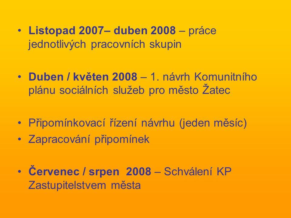 Listopad 2007– duben 2008 – práce jednotlivých pracovních skupin Duben / květen 2008 – 1.