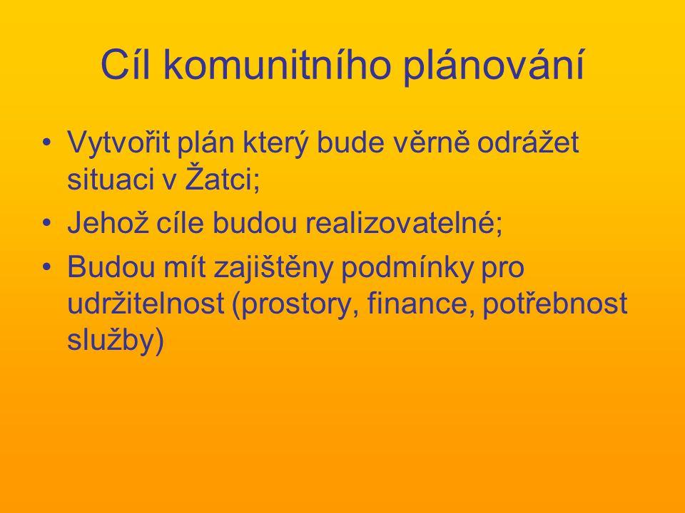 Cíl komunitního plánování Vytvořit plán který bude věrně odrážet situaci v Žatci; Jehož cíle budou realizovatelné; Budou mít zajištěny podmínky pro udržitelnost (prostory, finance, potřebnost služby)