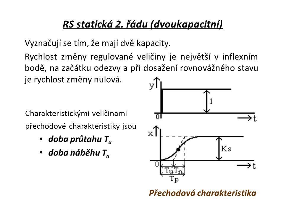 RS statická 2.řádu (dvoukapacitní) Vyznačují se tím, že mají dvě kapacity.