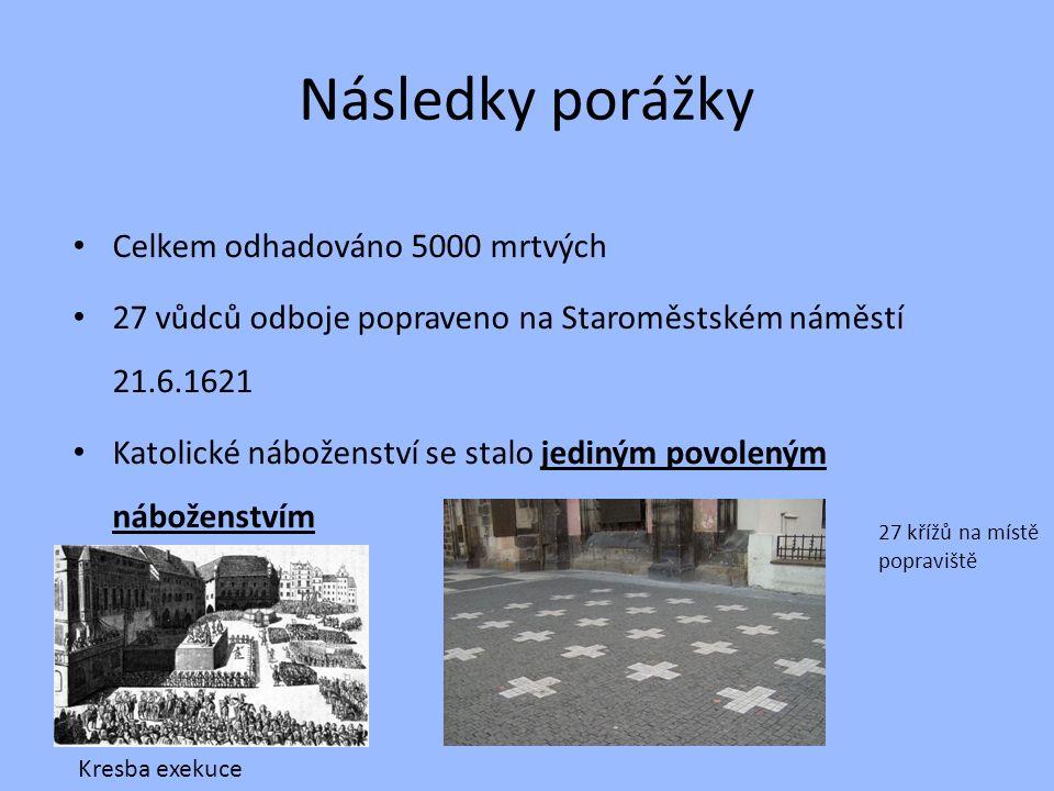 Následky porážky Celkem odhadováno 5000 mrtvých 27 vůdců odboje popraveno na Staroměstském náměstí 21.6.1621 Katolické náboženství se stalo jediným po