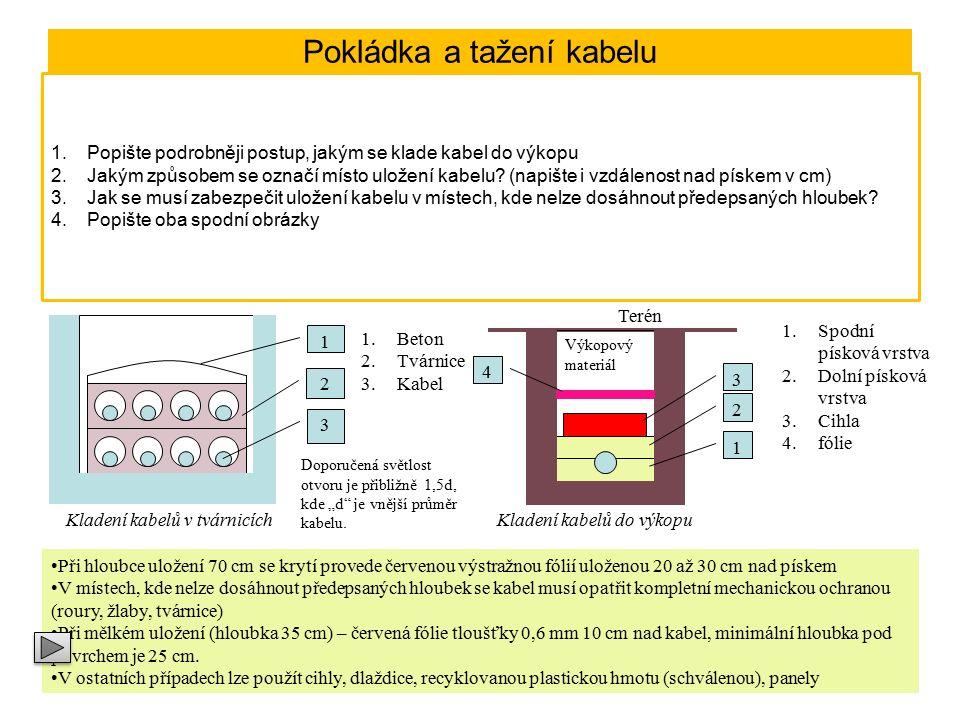 Pokládka a tažení kabelu Kladení kabelů do kabelových kanálů – na kabelové lávky (pevně) nebo do žlabů (volně), na háky (ve svazcích) nebo rošty.