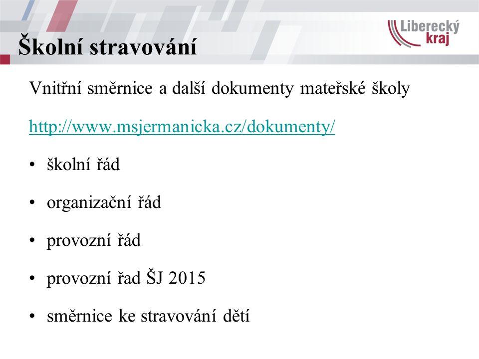 Školní stravování Vnitřní směrnice a další dokumenty mateřské školy http://www.msjermanicka.cz/dokumenty/ školní řád organizační řád provozní řád provozní řad ŠJ 2015 směrnice ke stravování dětí