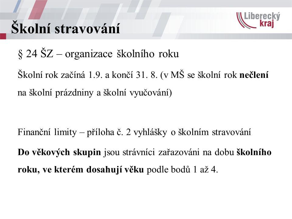 Školní stravování § 24 ŠZ – organizace školního roku Školní rok začíná 1.9.