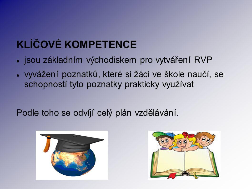 KLÍČOVÉ KOMPETENCE jsou základním východiskem pro vytváření RVP vyvážení poznatků, které si žáci ve škole naučí, se schopností tyto poznatky prakticky využívat Podle toho se odvíjí celý plán vzdělávání.