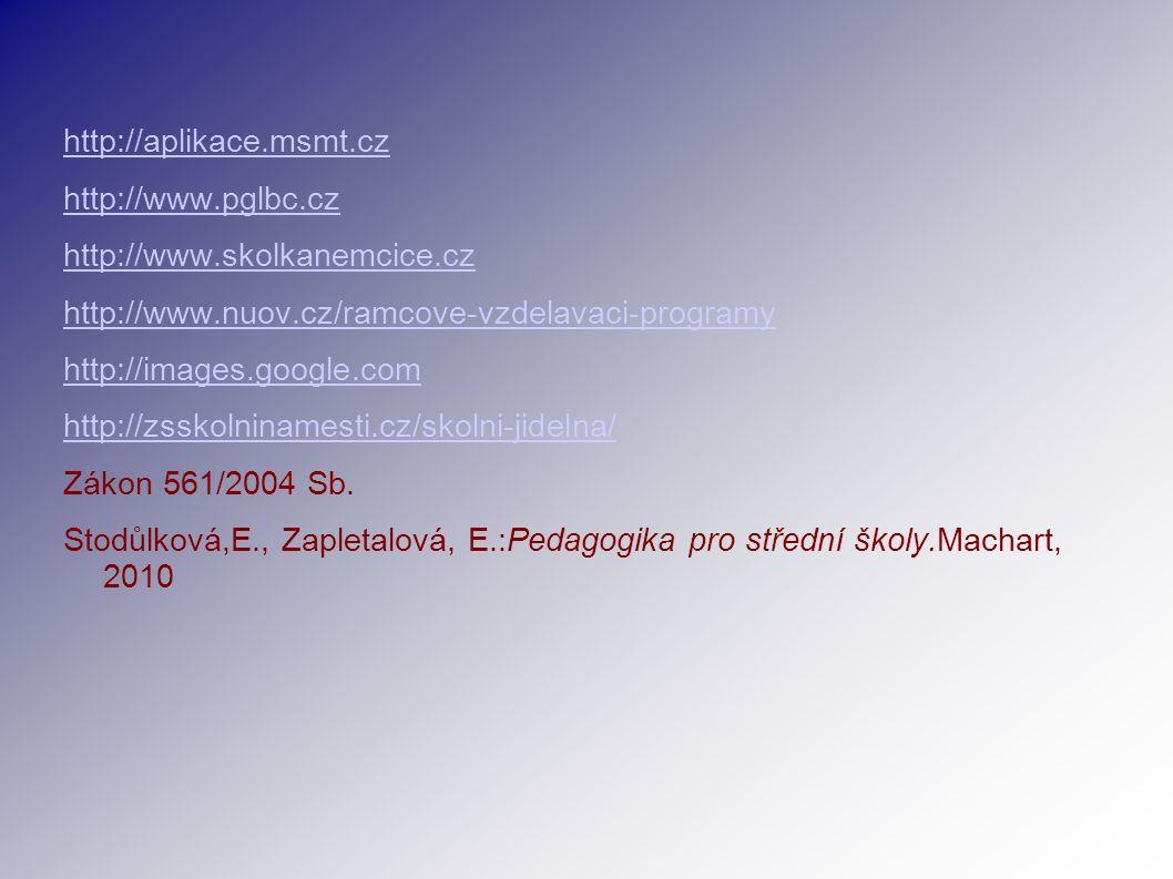 http://aplikace.msmt.cz http://www.pglbc.cz http://www.skolkanemcice.cz http://www.nuov.cz/ramcove-vzdelavaci-programy http://images.google.com http:/
