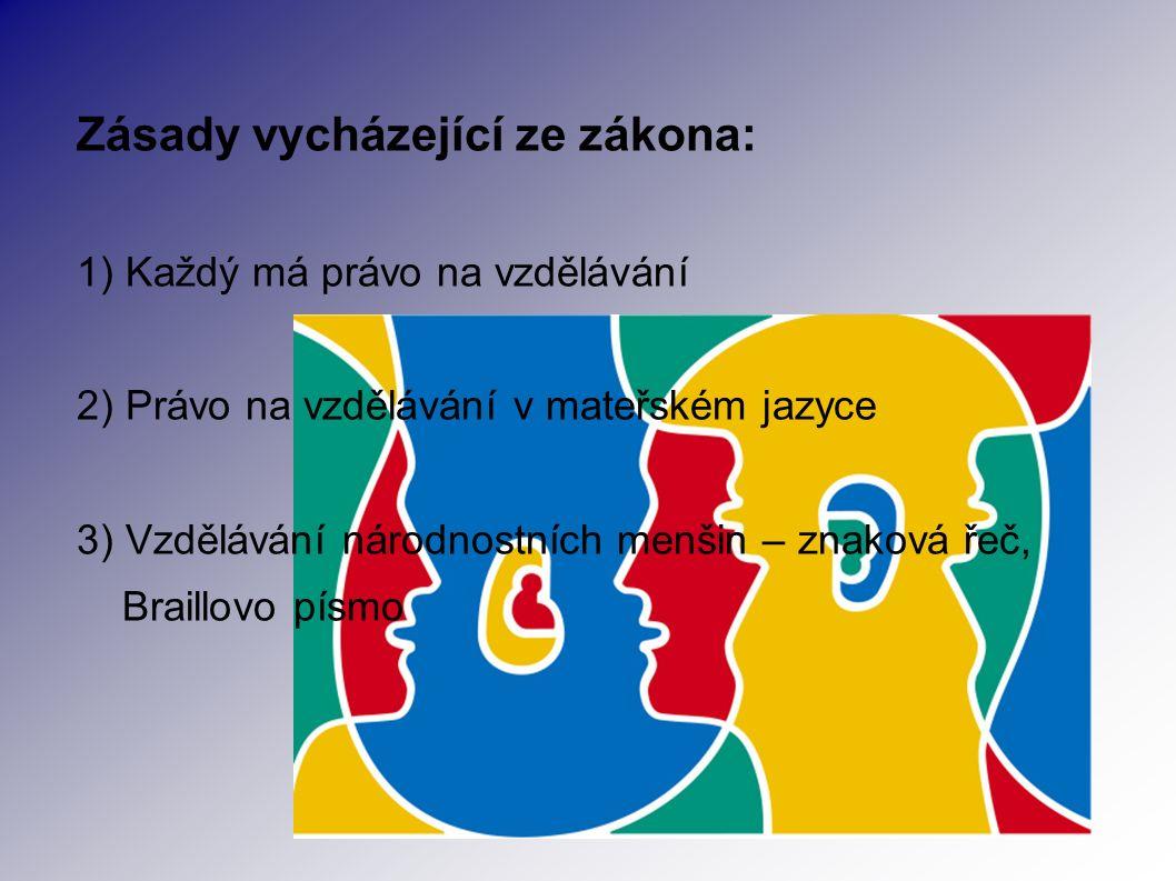 Zásady vycházející ze zákona: 1) Každý má právo na vzdělávání 2) Právo na vzdělávání v mateřském jazyce 3) Vzdělávání národnostních menšin – znaková řeč, Braillovo písmo