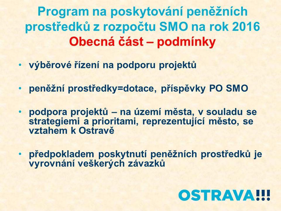 Kontakty pro dotační výběrové řízení v oblasti sociální péče kód SVZV/SP Mgr.