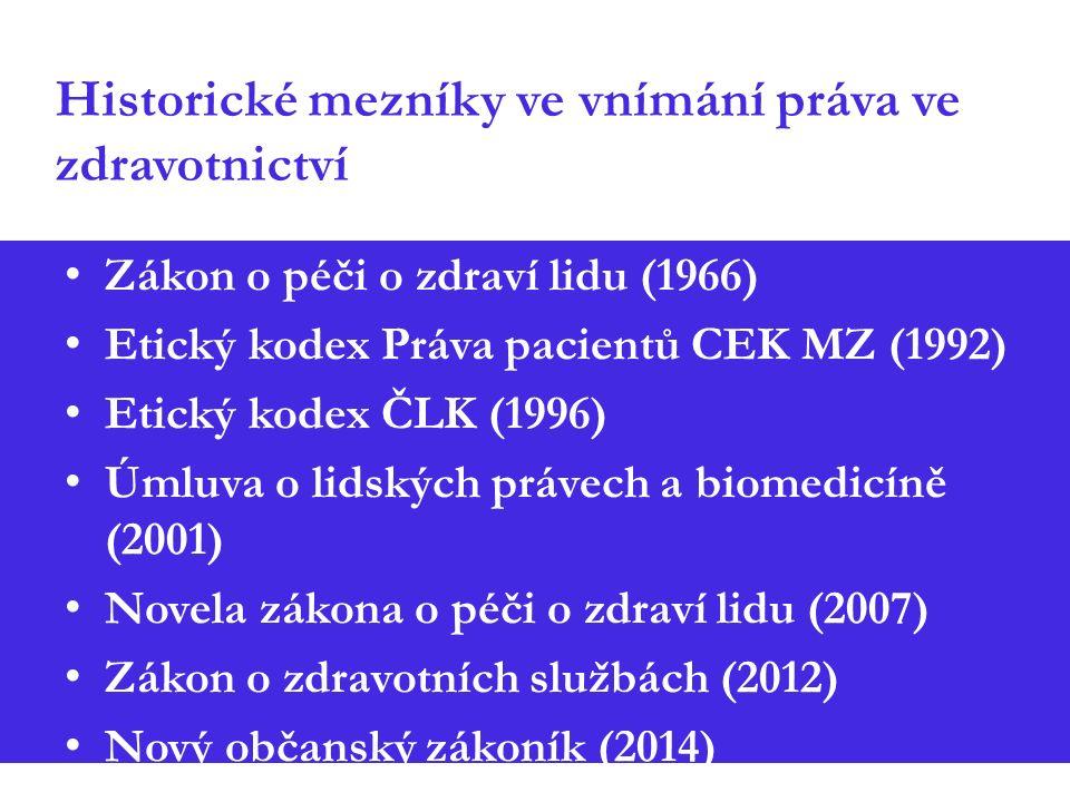 Historické mezníky ve vnímání práva ve zdravotnictví Zákon o péči o zdraví lidu (1966) Etický kodex Práva pacientů CEK MZ (1992) Etický kodex ČLK (1996) Úmluva o lidských právech a biomedicíně (2001) Novela zákona o péči o zdraví lidu (2007) Zákon o zdravotních službách (2012) Nový občanský zákoník (2014)