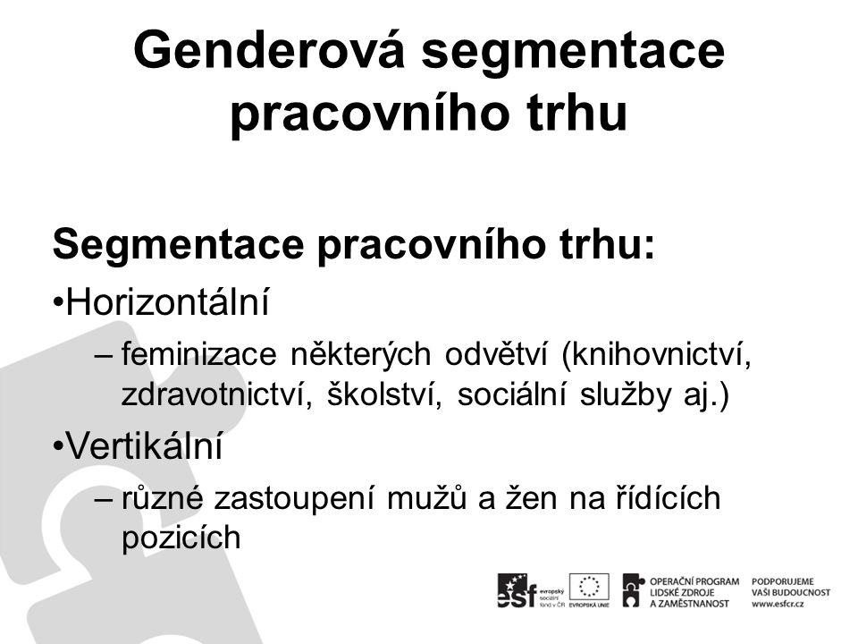 Genderová segmentace pracovního trhu Segmentace pracovního trhu: Horizontální –feminizace některých odvětví (knihovnictví, zdravotnictví, školství, sociální služby aj.) Vertikální –různé zastoupení mužů a žen na řídících pozicích
