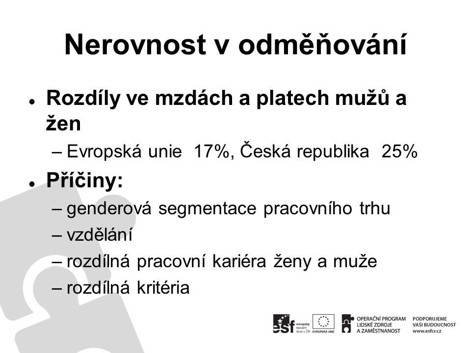 Nerovnost v odměňování Rozdíly ve mzdách a platech mužů a žen –Evropská unie 17%, Česká republika 25% Příčiny: –genderová segmentace pracovního trhu –vzdělání –rozdílná pracovní kariéra ženy a muže –rozdílná kritéria