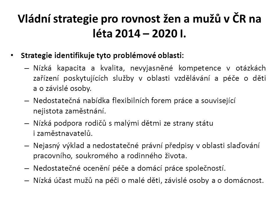 Vládní strategie pro rovnost žen a mužů v ČR na léta 2014 – 2020 I. Strategie identifikuje tyto problémové oblasti: – Nízká kapacita a kvalita, nevyja