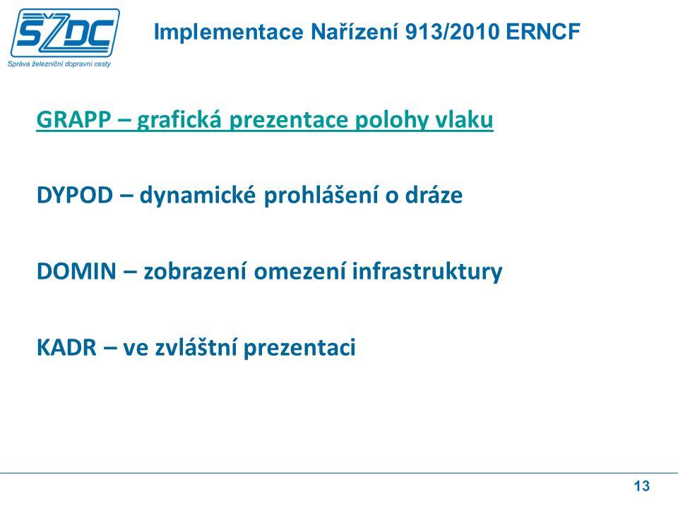 GRAPP – grafická prezentace polohy vlaku DYPOD – dynamické prohlášení o dráze DOMIN – zobrazení omezení infrastruktury KADR – ve zvláštní prezentaci 13 Implementace Nařízení 913/2010 ERNCF
