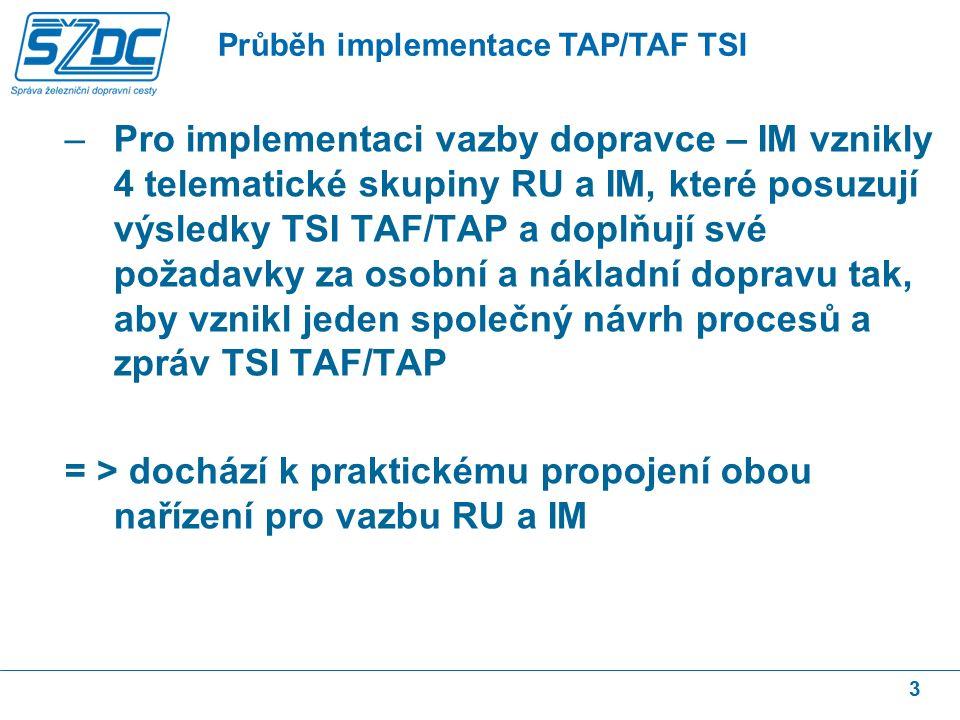 –Pro implementaci vazby dopravce – IM vznikly 4 telematické skupiny RU a IM, které posuzují výsledky TSI TAF/TAP a doplňují své požadavky za osobní a nákladní dopravu tak, aby vznikl jeden společný návrh procesů a zpráv TSI TAF/TAP = > dochází k praktickému propojení obou nařízení pro vazbu RU a IM 3 Průběh implementace TAP/TAF TSI