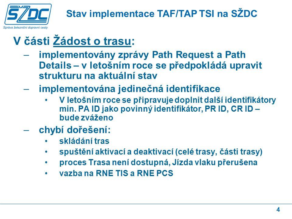 V části Žádost o trasu: –implementovány zprávy Path Request a Path Details – v letošním roce se předpokládá upravit strukturu na aktuální stav –implementována jedinečná identifikace V letošním roce se připravuje doplnit další identifikátory min.