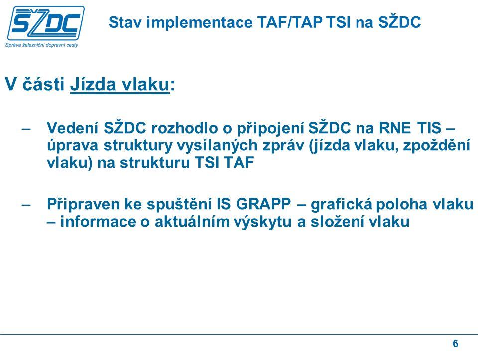 V části Jízda vlaku: –Vedení SŽDC rozhodlo o připojení SŽDC na RNE TIS – úprava struktury vysílaných zpráv (jízda vlaku, zpoždění vlaku) na strukturu TSI TAF –Připraven ke spuštění IS GRAPP – grafická poloha vlaku – informace o aktuálním výskytu a složení vlaku 6 Stav implementace TAF/TAP TSI na SŽDC