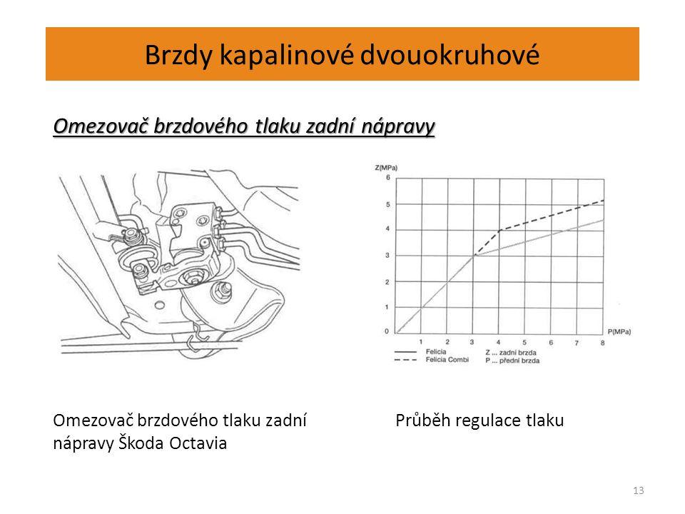 Brzdy kapalinové dvouokruhové 13 Omezovač brzdového tlaku zadní nápravy Omezovač brzdového tlaku zadníPrůběh regulace tlaku nápravy Škoda Octavia