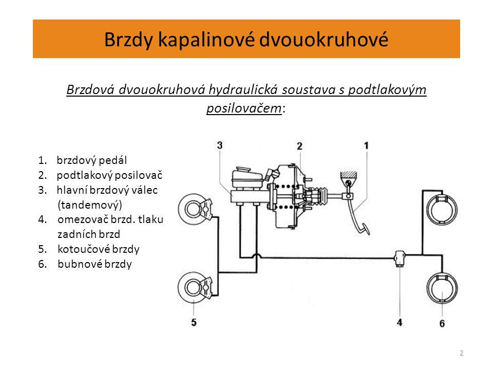 Brzdy kapalinové dvouokruhové 2 Brzdová dvouokruhová hydraulická soustava s podtlakovým posilovačem: 1.brzdový pedál 2.podtlakový posilovač 3.hlavní brzdový válec (tandemový) 4.omezovač brzd.