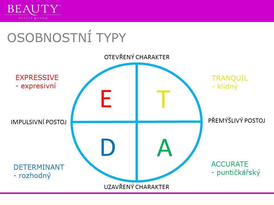 OSOBNOSTNÍ TYPY D E A T DETERMINANT - rozhodný TRANQUIL - klidný EXPRESSIVE - expresivní ACCURATE - puntičkářský IMPULSIVNÍ POSTOJ OTEVŘENÝ CHARAKTER
