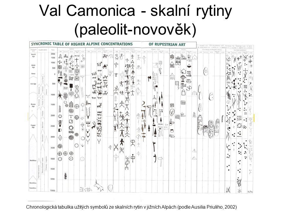 Val Camonica - skalní rytiny (paleolit-novověk) Chronologická tabulka užitých symbolů ze skalních rytin v jižních Alpách (podle Ausilia Priuliho, 2002)