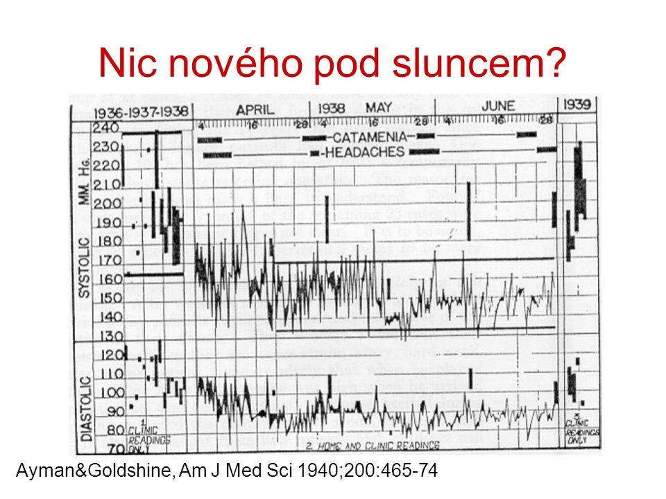 Nic nového pod sluncem Ayman&Goldshine, Am J Med Sci 1940;200:465-74